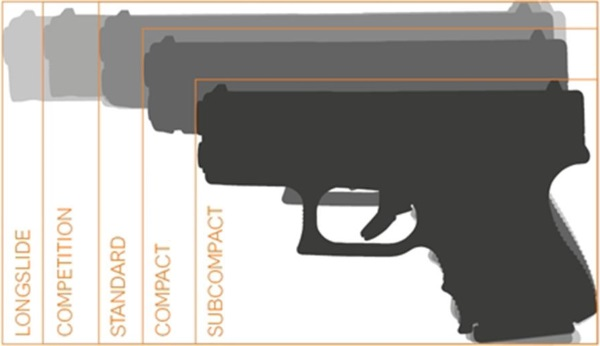Glock Frame Dimensions Related Keywords & Suggestions - Glock Frame
